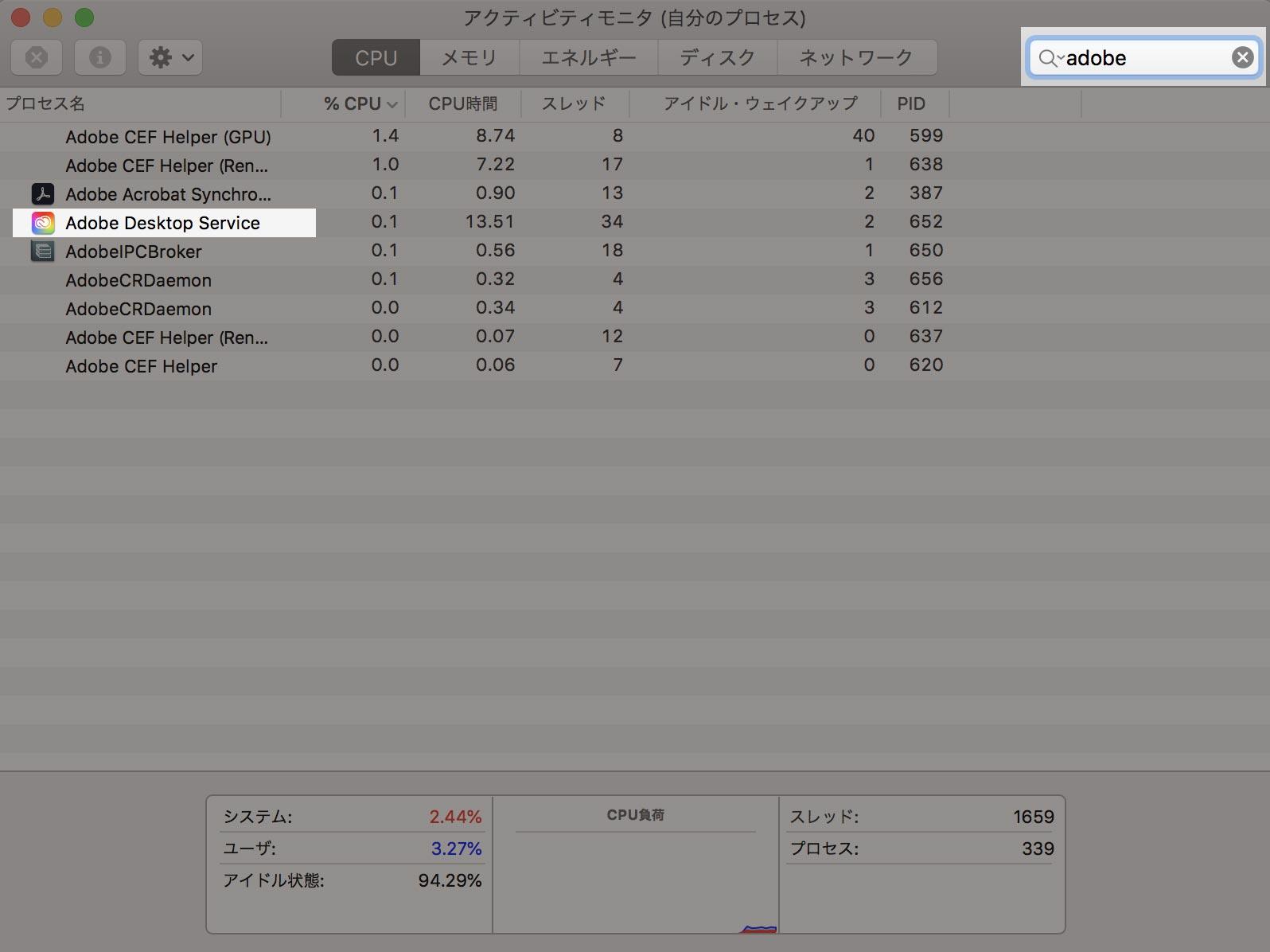 アクティビティモニタを起動して「Adobe Desktop Service」を終了する